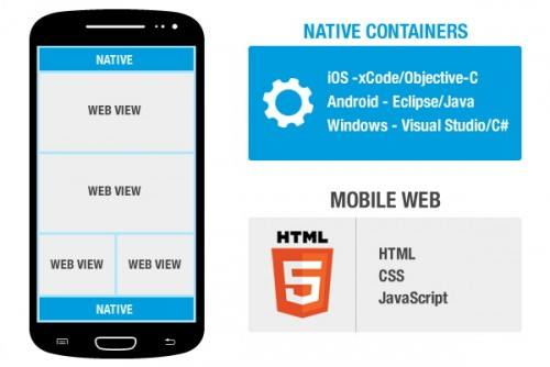 如何提高移動端網頁設計用戶體驗(上)
