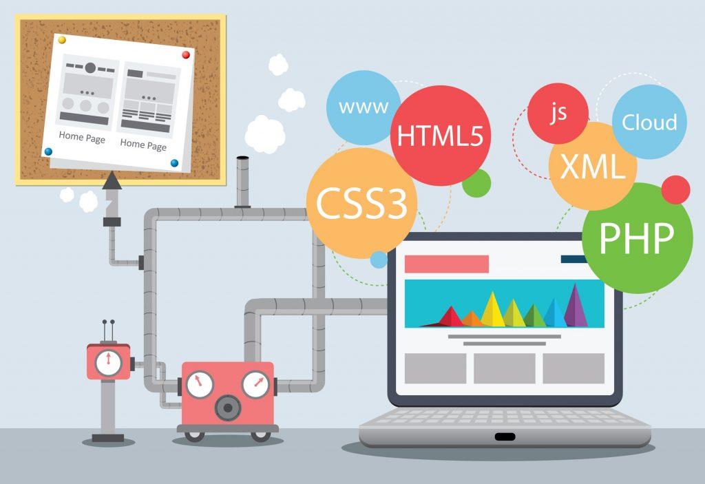 網頁設計如何來對內容進行設計